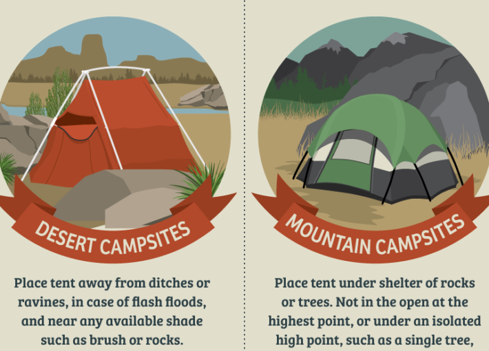 Top 3 Camping How-To's on Pinterest Right Now!