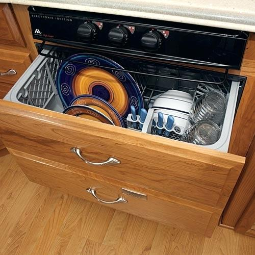 How-To Video: Dishwasher