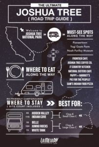 The all in one guide for your road trip to Joshua Tree California