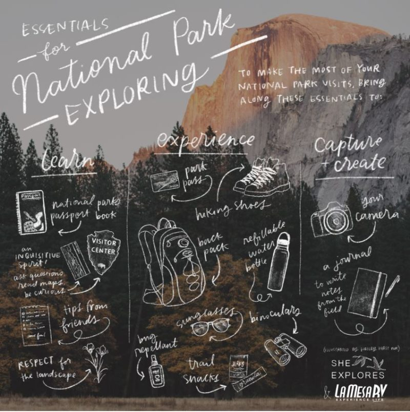 Essentails for exploring national parks